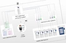 Software für Management / Steuerung / CSSD / für die Sterilisierungsabteilung