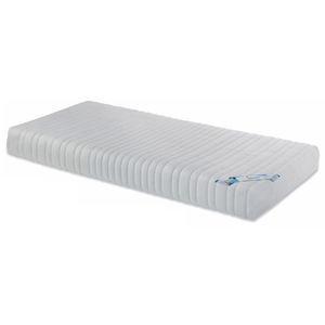 Polyurethan Matratze Alle Hersteller Aus Dem Bereich Der