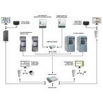 Monitoring-Software / CSSD / für die Sterilisierungsabteilung