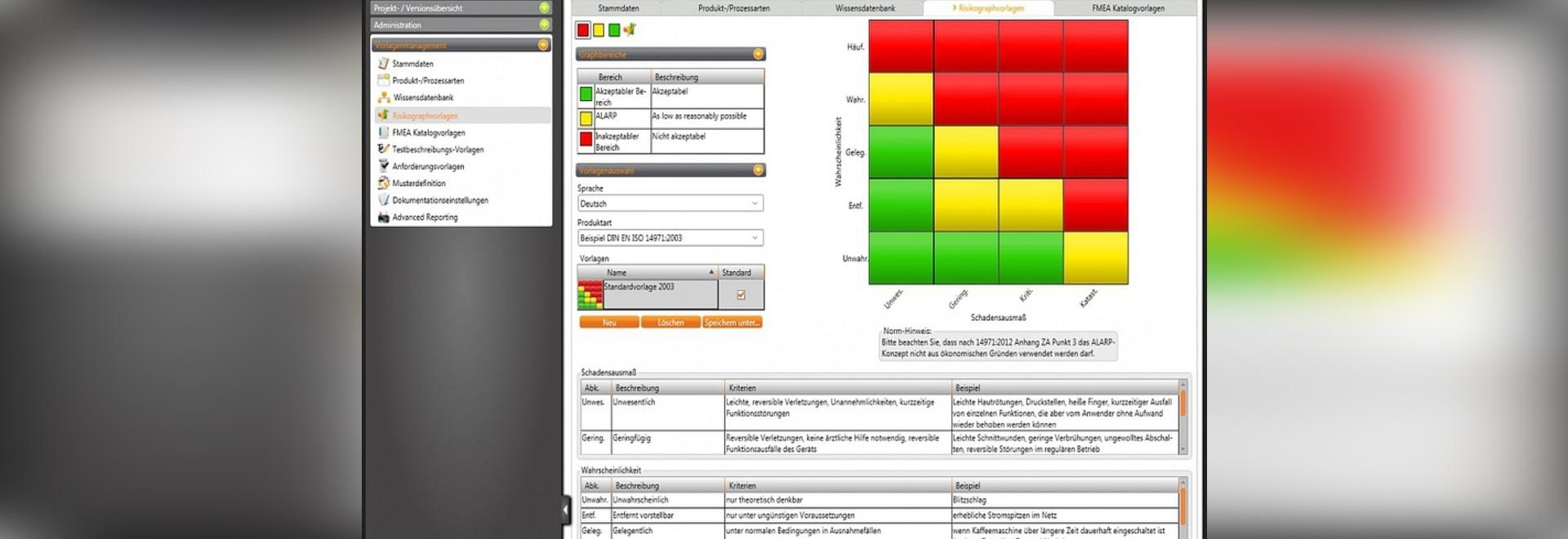 Medizinische Geräte erleichternd, Risikomanagement