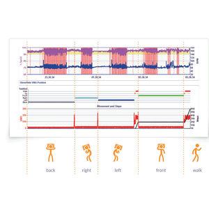Spirometrie-Software
