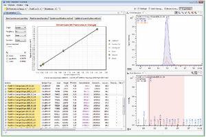 Analysesoftware / Reporting / Kalibrierung / für Massenspektrometrie