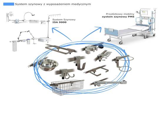 TechMed - Schienensystem