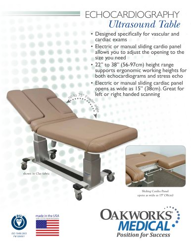 Echocardiography Table