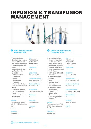 Central Venous Catherer Kits